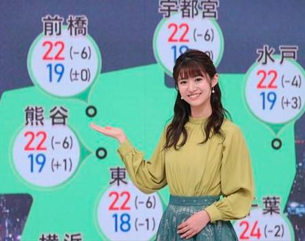 画像に alt 属性が指定されていません。ファイル名: murakaminatsumi.jpg